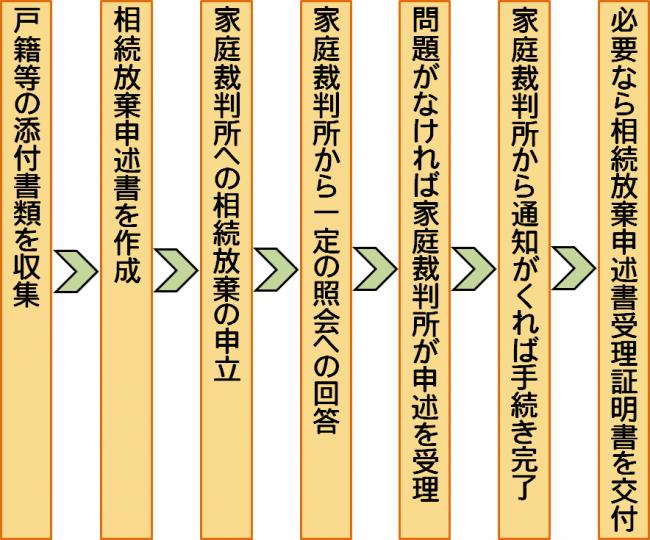 souzokuhouki3