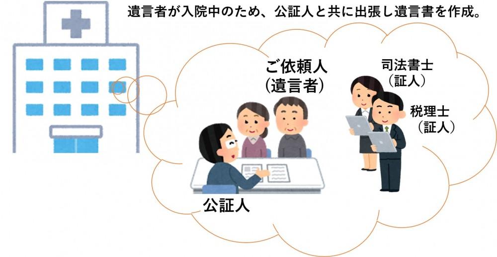 【遺言/岸和田市】遺言書作成のため公証人に出張していただいたケース